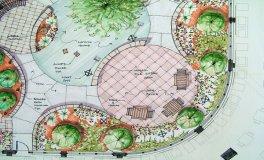 landscape garden consultation